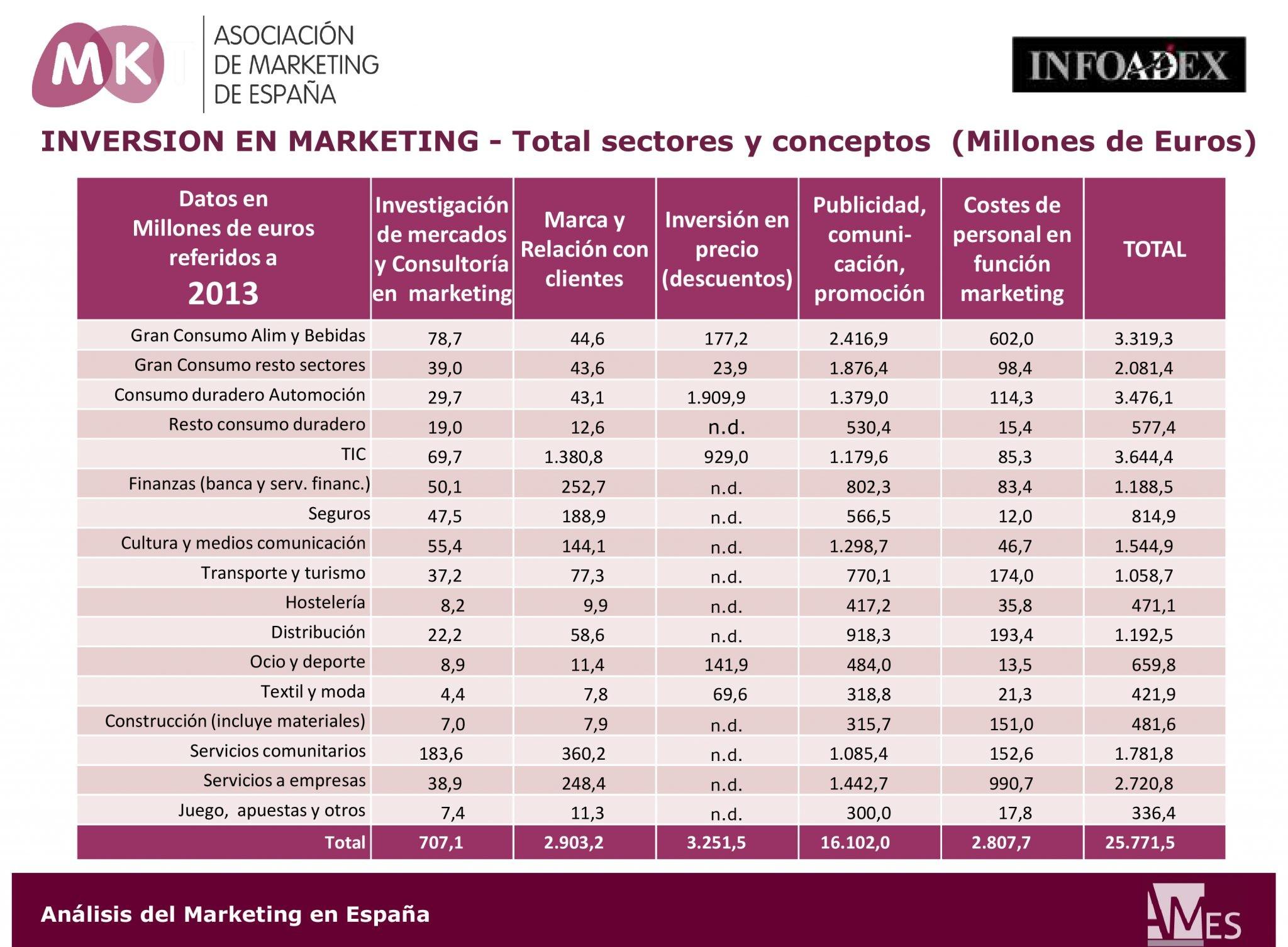 AMES2013_resumen_ejecutivo-16