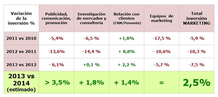 previsiones-ames-2014
